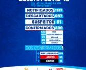 BOLETIM COVID-19.SECRETARIA MUNICIPAL DE SAÚDE DE CHORROCHÓ-BA